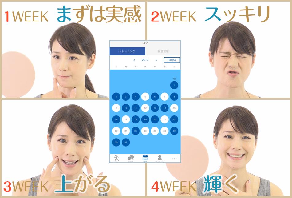 WEBGYM「顔ヨガ+」はタレント「相沢 まき」と「WEBGYM ...